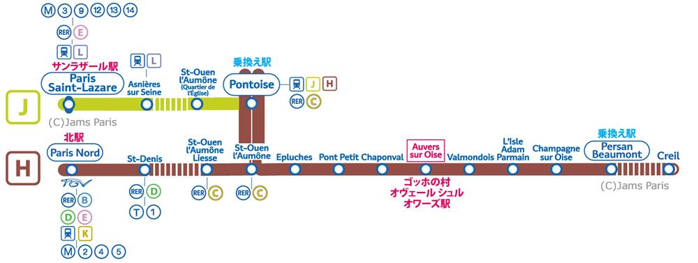 ゴッホの村電車路線図, オヴェール・シュル・オワーズの電車行き方