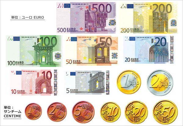 フランス通貨,EURO,ユーロ