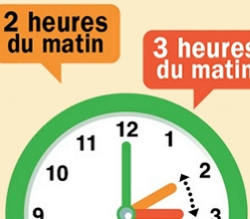 フランスの時間,フランスの時差,フランス冬時間