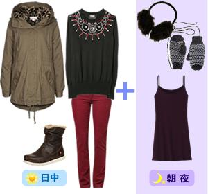 モンサンミッシェルの天気・気温・服装11月12月