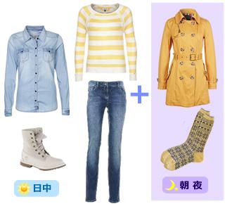 モンサンミッシェル10月の服装と天気