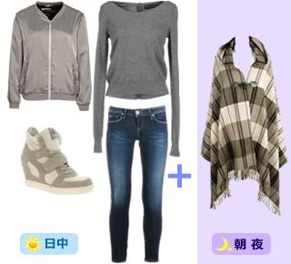 モンサンミッシェル5月の服装と天気