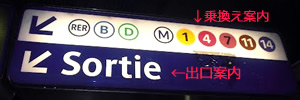 パリ・シャルルドゴール空港,パリ空港からパリ市内への電車RER乗り方,パリ空港からパリ市内への行き方,パリ空港からパリ市内への電車料金,パリ空港からパリ市内へ電車路線