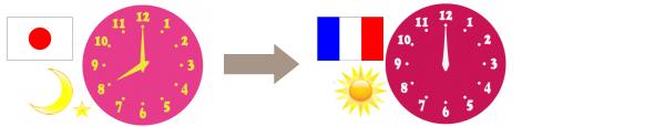日本とフランスの時差,冬時間