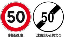 フランスの車交通ルール,フランスの交通規制,フランスと日本の交通ルール違い,フランスの制限速度,フランスの交通標記