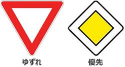 フランスの車交通ルール,フランスの交通規制,フランスと日本の交通ルール違い,フランスの交通標記