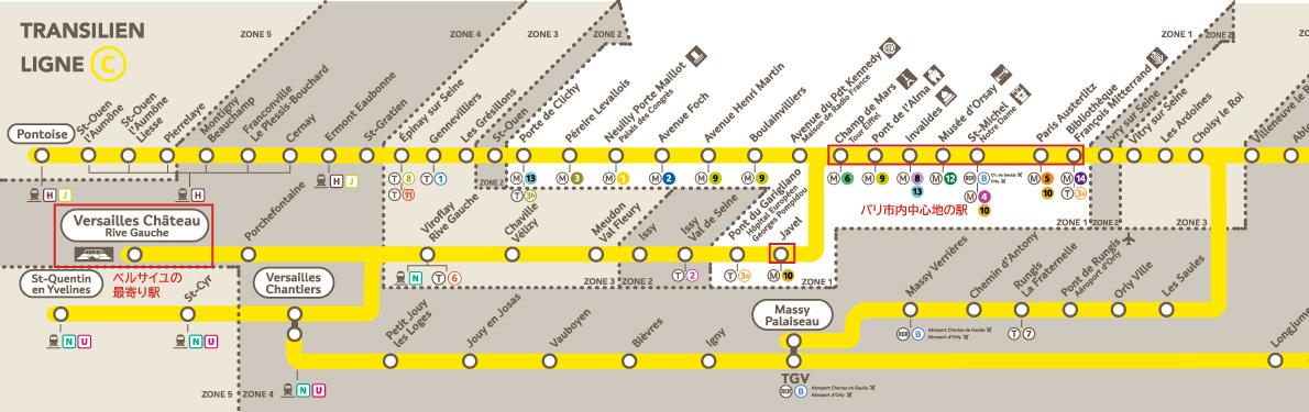 ベルサイユ宮殿の行き方,ベルサイユ宮殿行き電車,ベルサイユ宮殿電車路線図,ベルサイユ宮殿RERC線